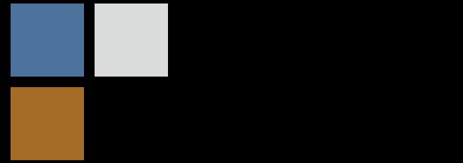 Stuckwisch GmbH Steuerberatungsgesellschaft Logo